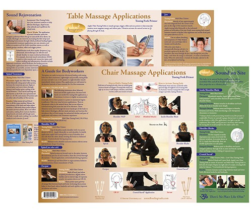 Tuning Fork, Massage Therapy Chart