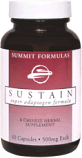 Sustain Super Adaptogen Form